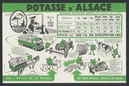 Publicite - Buvard - LA POTASSE D´ ALSACE - Blotters