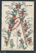 #NN465 - L'Echelle De La Classe - Militaire Humoristique Illustrée  - Halte La ! ER Paris - Humor
