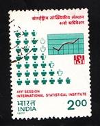 India 1977  International Statistical Institute  Used # 95280 Inde Indien