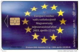 TARJETA DE HUNGRIA DE LA BANDERA DE LA UNION EUROPEA  (TRANSPARENTE)