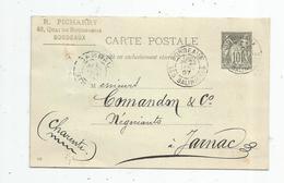 Entier Postal , 1897 , De Bordeaux , Les Salinières à Jarnac , Charente , R. Picharry, Bordeaux