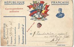 _6Rm-740: 0/ Officier Belge A69 > Coporal A39 : Correspondance Militaire 3 Fevrier 1915...