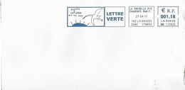EMA MM 117622 Charente Maritime + Flamme Sauvez Le Littoral Par Vos Dons Oiseau