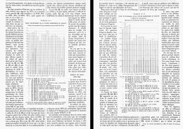 LES CULTURES DU CHAMP D'EXPERIENCE De GRIGNON  ( Culture Des Pommes De Terre,disposition Du Champ,culture Du Mais)  1879 - Ile-de-France