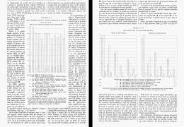 LES CULTURES DU CHAMP D'EXPERIENCE De GRIGNON  ( Culture De L'avoine , Enrichissement Ou Appauvrissement Des Sols ) 1879 - Ile-de-France
