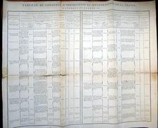 TRAITE DES NOIRS ESCLAVAGE  MARINE 18° TABLEAU DU COMMERCE D'IMPORTATION ET D'EXPORTATION DE LA FRANCE EN 1787 - Historical Documents