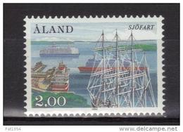 Aland 1984 N°7 Neuf Port De Mariehamn Bateaux - Aland