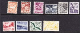 Christmas Island 1963 QE2 Defintives Complete Set -   MNH - Christmas Island