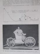 Marcelle  Randal    Le Tourbillon De La Mort    Automobile    Cirque   Acrobate  Looping The Loop - Vieux Papiers