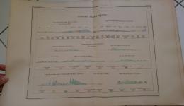 CARTE GEOGRAPHIQUE ANCIENNE: FRANCE Coupes Geologiques (voir Description) - Cartes Géographiques