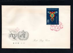 CHINE 1981 - 1949 - ... People's Republic