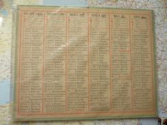 Almanach Des Postes Et Télégraphes 1918 - Calendari