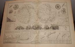 Planisphère Céleste.1874 - Cartes