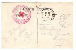 Marcophilie (lettres) - Cachet Société De Secours Aux Blessés Militaires Sur Carte Postale - Marcophilie (Lettres)