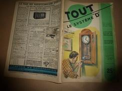 1949 TLSD : Faire --> Anti-Vol Instantané; Béton Cellulaire;Ski Nautique à Pédales;Bonne Glacière;Contre Les Guêpes;etc - Bricolage / Technique