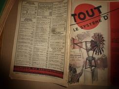 1949 TLSD : Faire --> Poêle à Huile De Vidange;Pompe-éolienne;Contre Les Voleurs;Etuve Infra-rouge;Auto à Pédales ; Etc - Bricolage / Technique