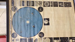 RARE CARTE ASTRONOMIQUE DE L'UNIVERS-ETIENNE LAPORTE 1877-ASTRONOMIE -COMETE NEPTUNE -TERRE-JUPITER-URANUS-VENUS-MERCURE - Kaarten