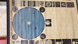RARE CARTE ASTRONOMIQUE DE L'UNIVERS-ETIENNE LAPORTE 1877-ASTRONOMIE -COMETE NEPTUNE -TERRE-JUPITER-URANUS-VENUS-MERCURE - Maps