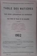 Annuaire Didot-Bottin - France Classement Par Professions Et Par Villes De France - Année 1902 - Annuaires Téléphoniques