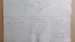 33-24-19-87-23-63-03-42-69-CARTE 18 EME NOUVELLE ROUTE BORDEAUX LYON PAR TULLE-LIMOGES-CLERMONT-THIERS-BRIVE-THIVIERS- - Cartes Routières
