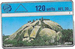 ARUBA 120 Units (503C) - Aruba