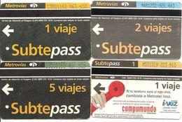 TICKET MAGNETIQUE-ARGENTINE-BUENOS AERES-METROVIAS -SUBTEPASS-BE - Europa