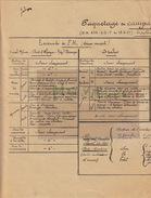 Paquetage De Campagne De L'escouade De F.M. 24. Cavalerie Métrop. Chasseurs D'Afrique. 1927. - Documentos