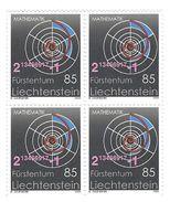 2004  Liechtenstein Mi. 1357 **- Exakte Wissenschaften: Mathematik -  4er Block / Bloc Of 4 ( 8 - Liechtenstein