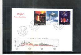 Géologie - Volcan - FDC Islande - Eruption Du Volcan Eyjafjallajökli - Série Complète (à Voir) - Volcans