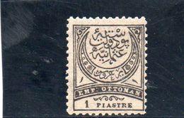 TURQUIE 1888 ** - 1921-... République