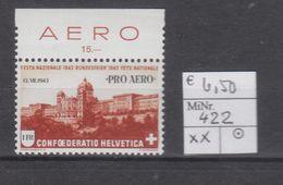 Schweiz **  422 Flugpost Katalog 6,50 - Svizzera