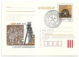 5767 Hungary SPM Economy Industry Mining - Altri