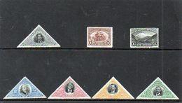 1908 ECUADOR - Raylway * - Equateur