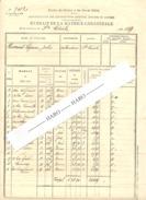 Lot De 2 Extraits De La Matrice Cadastrale De La Commune De Ste-Cécile 1901   (b209) - Planches & Plans Techniques
