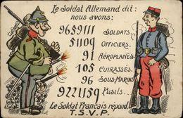 MILITARIA - Carte Humoristique - Carte à Lire Avec Miroir - Humoristiques