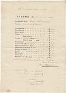 Invoice * Portugal * Lisbon * 1813 * Captain Neal Mº. Guwen - Portugal