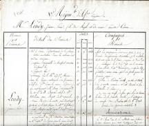 1808 17° Régt D'Infanterie Légère - Strasbourg - ETAT DES SERVICES De Jérôme LENDY -Grande Armée - Iéna - Camp Du BOULOU - Documents Historiques