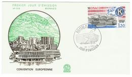 Monaco // FDC // 1980 // Convention Européenne - FDC