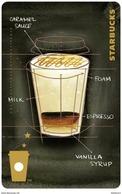 China 2017 Starbucks Caramel Macchiato MSR Card Used - China