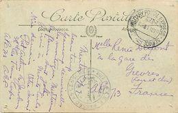 Themes Div -ref U401- Carte Postale - Guerre 1914-18- Cachets -cachet Militaire -censure -menton -alpes Maritimes - - Poststempel (Briefe)
