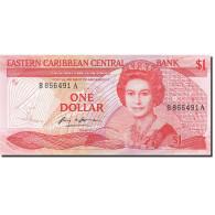 Etats Des Caraibes Orientales, 1 Dollar, 1985-1987, Undated (1985-1988), KM:17a - Caraïbes Orientales