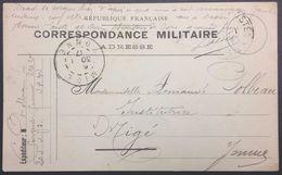 Carte De Franchise Militaire (sans Mention Imprimée Régiment) Du 204e Infanterie Pour Migé Yonne Janv 1917 - Militaire Kaarten Met Vrijstelling Van Portkosten