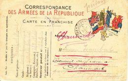 CORRESPONDANCE DES ARMEES DE LA REPUBLIQUE - CARTE DE FRANCHISE - 3.12.1915 - Postmark Collection (Covers)