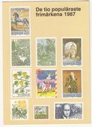 Sweden 1987: De Tio Populäraste Frimärkena 1987 - The Ten Most Popular Swedish Stamps - Postzegels (afbeeldingen)