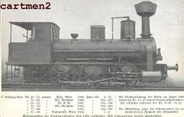 LOKOMOTIVE JAHRE 1882 LOCOMOTIVE TRAIN ZUG BAHNHOF TRENO LOCOMOTORA BAHN - Trains