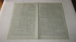 REVOLUTION FRANCAISE - FELIX ET MICHEL LEPELETIER DE SAINT-FARGEAU - LE BUSTE DE MICHEL - GAZETTE NATIONALE DE 1793. - Kranten Voor 1800