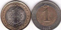 Turkey, 2 X 1 Lira 2005 + 2015 - Türkei