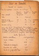 Vieux Cahier De Formules Manuscrit D'un Créateur De Produits De Beauté Et De Parfums En 1930 Et Le Livre Essences - Manuscripten