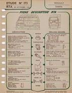 FICHE RTA 1960 RENAULT ESTAFETTE - Planches & Plans Techniques