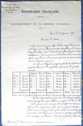 Siège De Paris 1870-1871. Rationnement Du Bois De Chauffage. Circulaire Signée De Jules Ferry. - Autographes